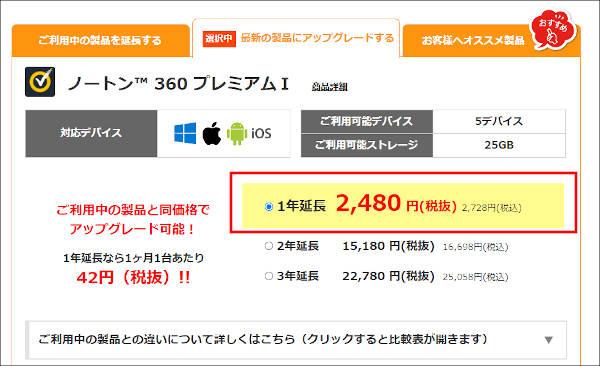 ノートン360プレミアムI 2480円