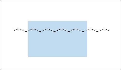 波線を描画