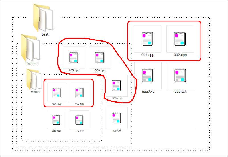 対象フォルダの構造(GUI表示)